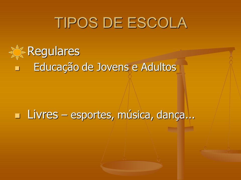 TIPOS DE ESCOLA Regulares Livres – esportes, música, dança...
