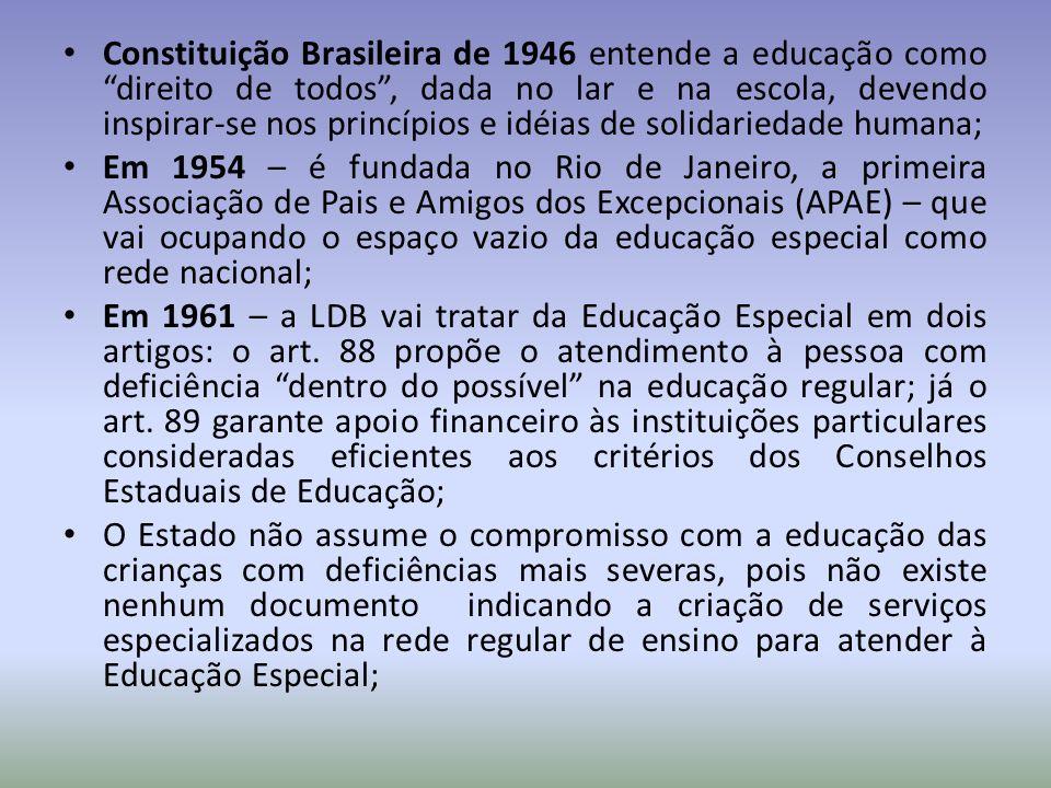 Constituição Brasileira de 1946 entende a educação como direito de todos , dada no lar e na escola, devendo inspirar-se nos princípios e idéias de solidariedade humana;