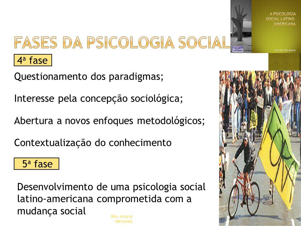 Fases da psicologia social
