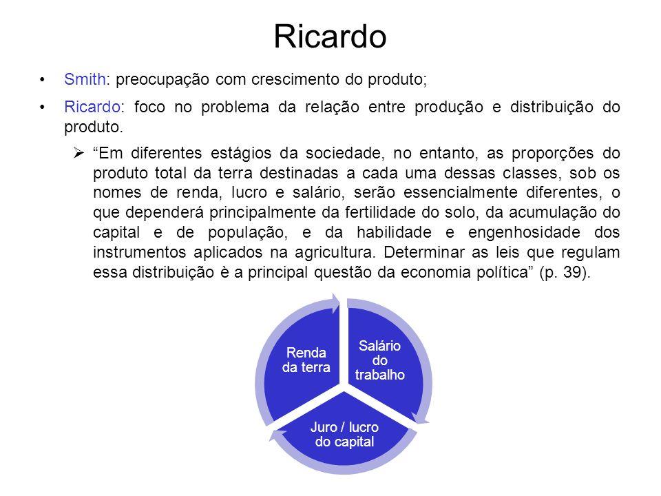 Ricardo Smith: preocupação com crescimento do produto;