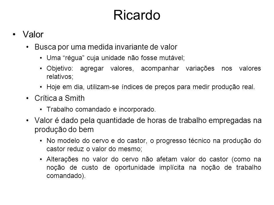 Ricardo Valor Busca por uma medida invariante de valor Crítica a Smith