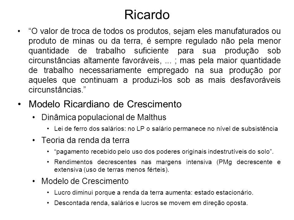 Ricardo Modelo Ricardiano de Crescimento