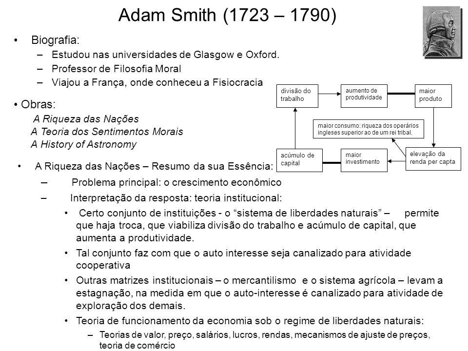 Adam Smith (1723 – 1790) Biografia: Obras: A Riqueza das Nações