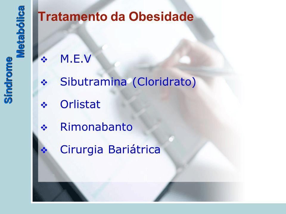Tratamento da Obesidade