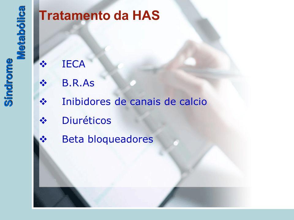 Tratamento da HAS IECA B.R.As Inibidores de canais de calcio
