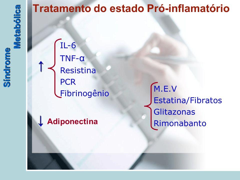 Tratamento do estado Pró-inflamatório