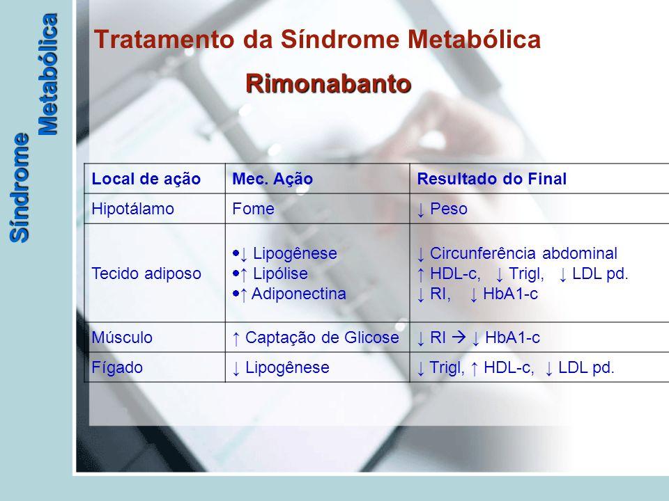 Tratamento da Síndrome Metabólica Rimonabanto