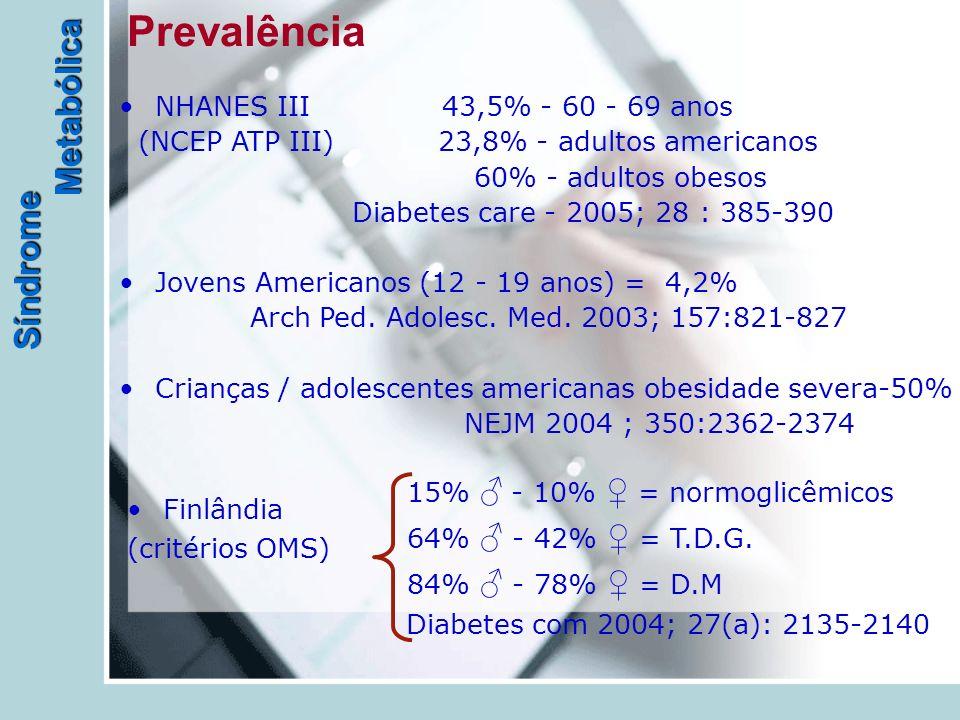Prevalência NHANES III 43,5% - 60 - 69 anos