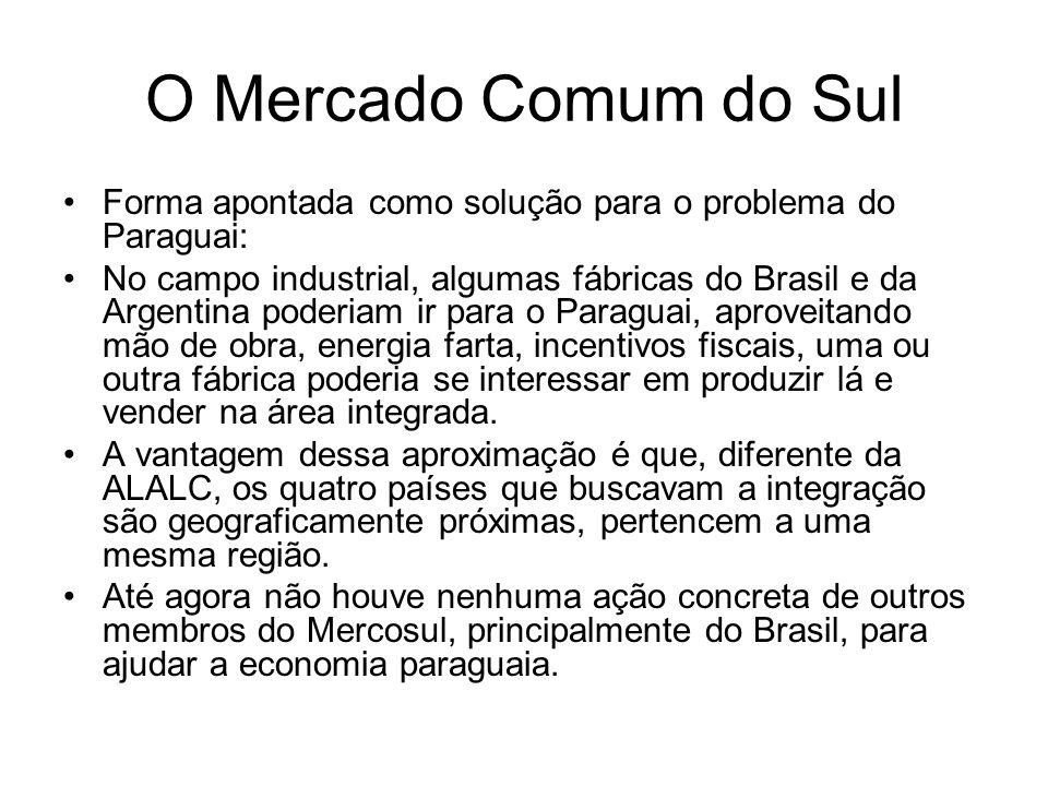 O Mercado Comum do Sul Forma apontada como solução para o problema do Paraguai: