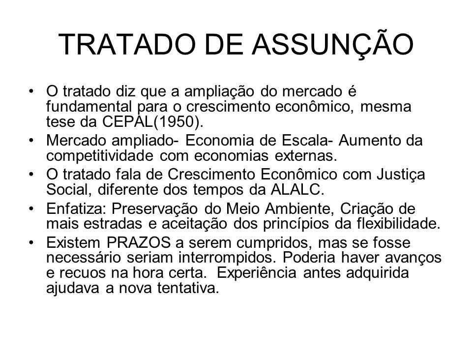 TRATADO DE ASSUNÇÃO O tratado diz que a ampliação do mercado é fundamental para o crescimento econômico, mesma tese da CEPAL(1950).