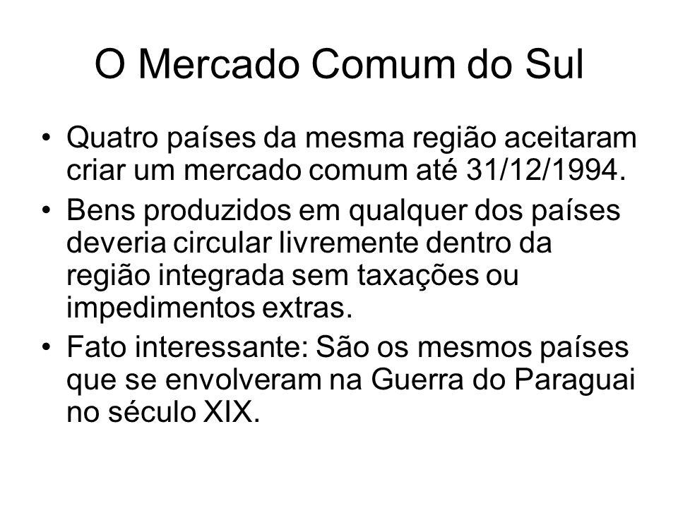 O Mercado Comum do SulQuatro países da mesma região aceitaram criar um mercado comum até 31/12/1994.