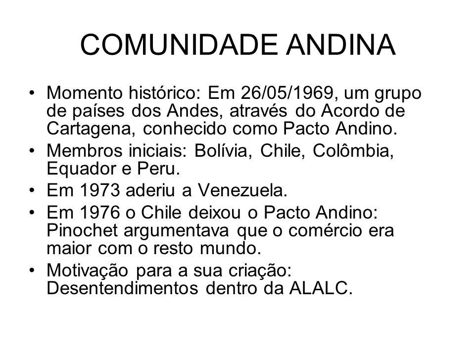 COMUNIDADE ANDINA Momento histórico: Em 26/05/1969, um grupo de países dos Andes, através do Acordo de Cartagena, conhecido como Pacto Andino.