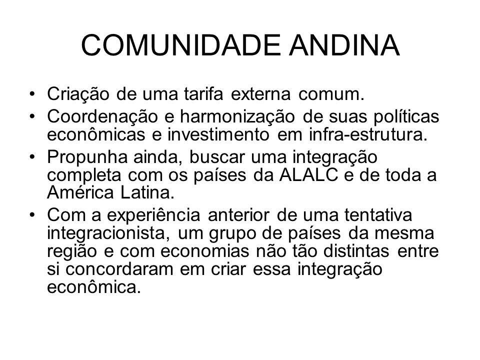 COMUNIDADE ANDINA Criação de uma tarifa externa comum.