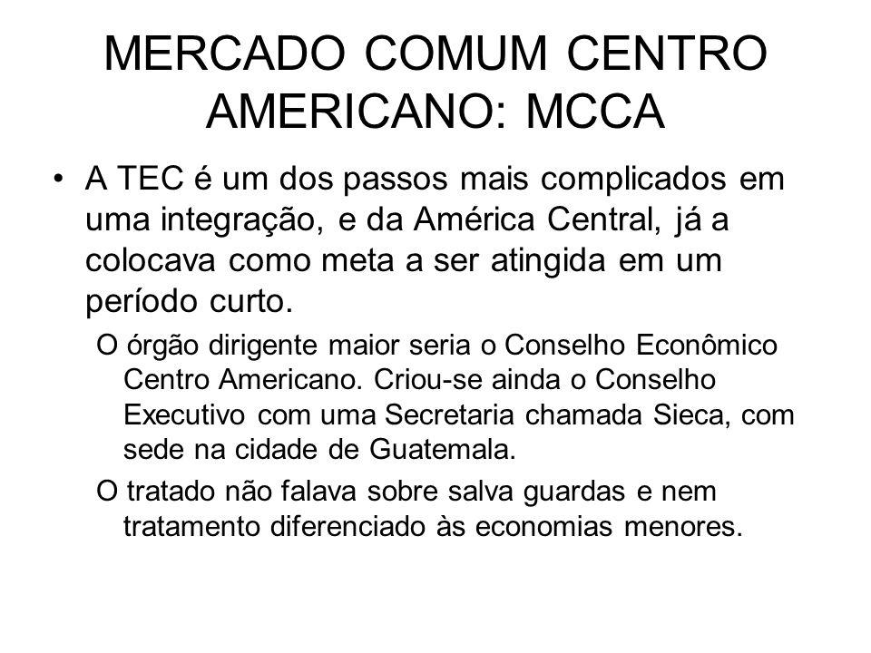 MERCADO COMUM CENTRO AMERICANO: MCCA