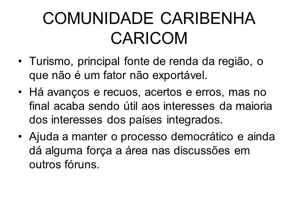 COMUNIDADE CARIBENHA CARICOM