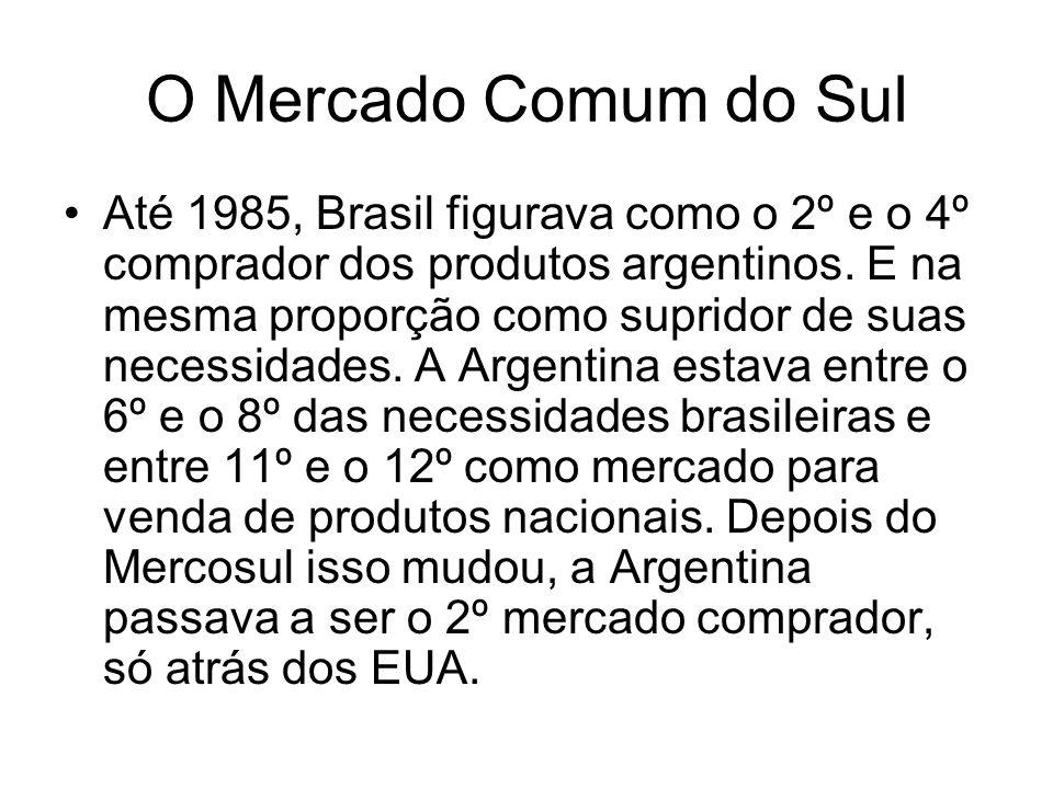 O Mercado Comum do Sul