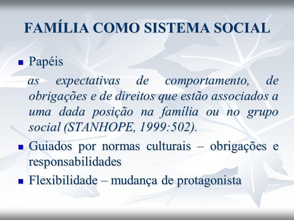 FAMÍLIA COMO SISTEMA SOCIAL