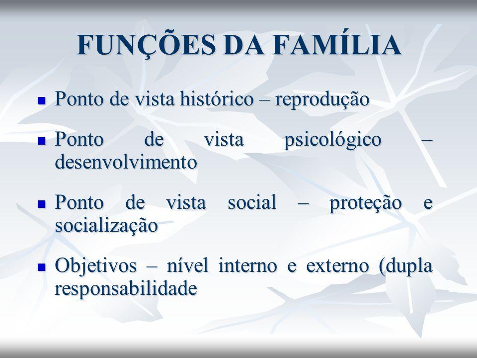FUNÇÕES DA FAMÍLIA Ponto de vista histórico – reprodução