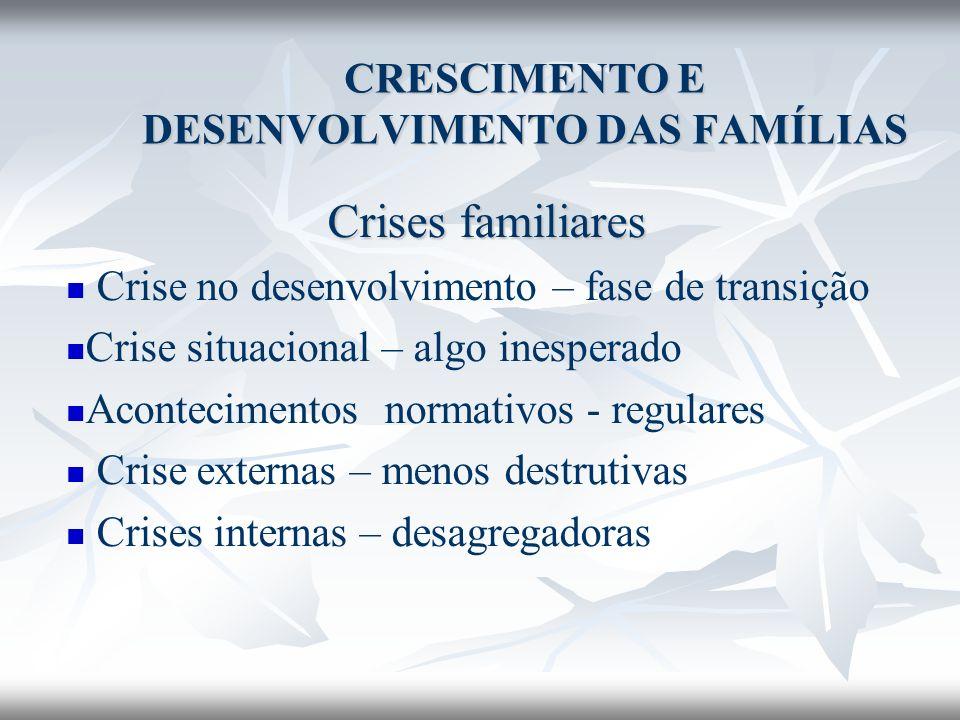 CRESCIMENTO E DESENVOLVIMENTO DAS FAMÍLIAS