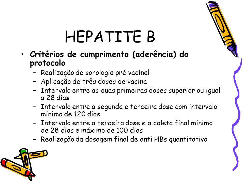HEPATITE B Critérios de cumprimento (aderência) do protocolo