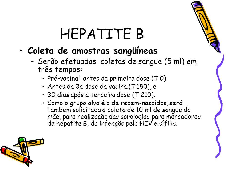 HEPATITE B Coleta de amostras sangüíneas