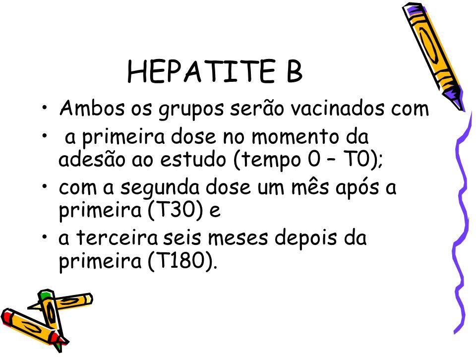 HEPATITE B Ambos os grupos serão vacinados com