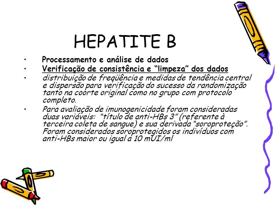 HEPATITE B Processamento e análise de dados