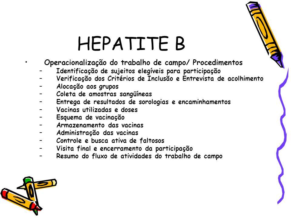 HEPATITE B Operacionalização do trabalho de campo/ Procedimentos