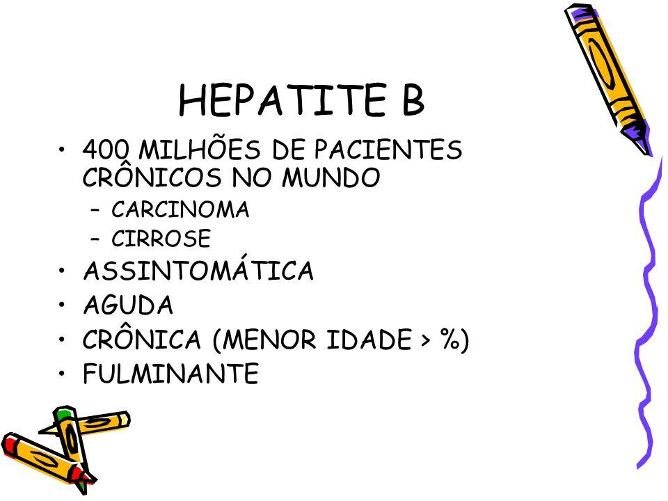 HEPATITE B 400 MILHÕES DE PACIENTES CRÔNICOS NO MUNDO ASSINTOMÁTICA