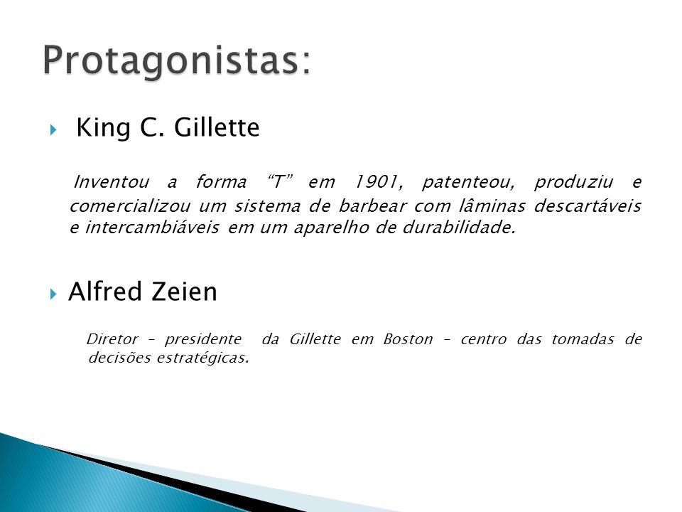 Protagonistas: King C. Gillette