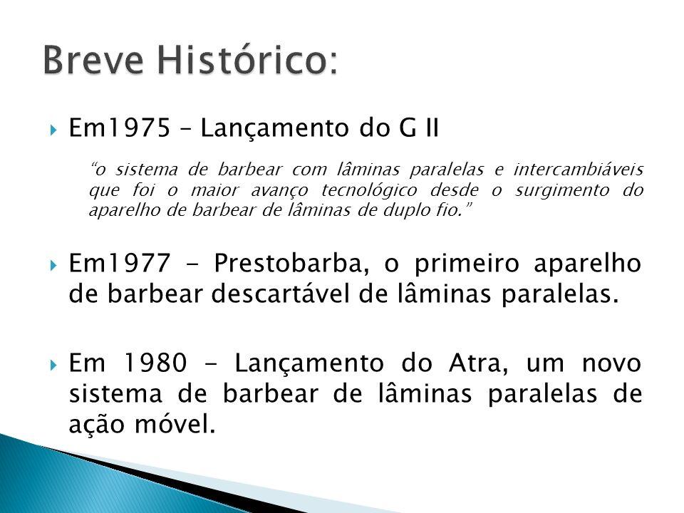 Breve Histórico: Em1975 – Lançamento do G II