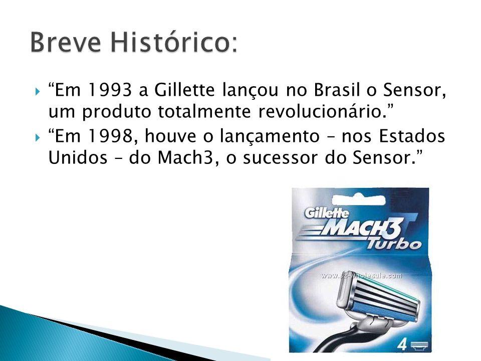 Breve Histórico: Em 1993 a Gillette lançou no Brasil o Sensor, um produto totalmente revolucionário.