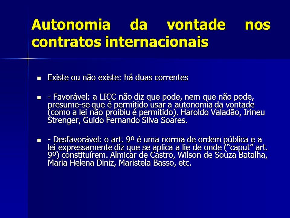 Autonomia da vontade nos contratos internacionais