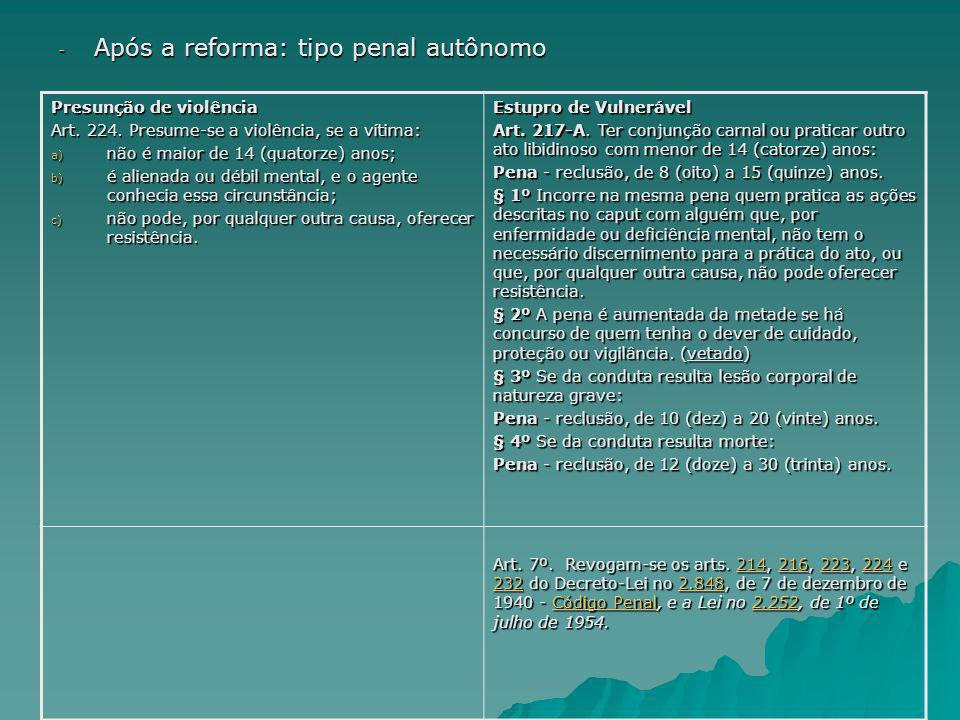 Após a reforma: tipo penal autônomo