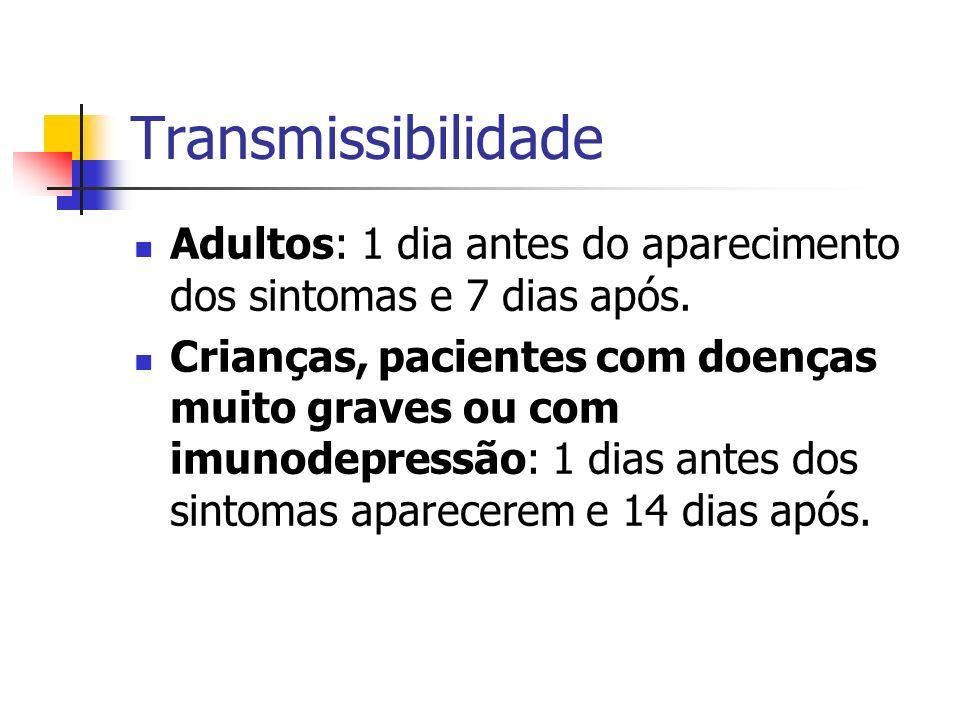 Transmissibilidade Adultos: 1 dia antes do aparecimento dos sintomas e 7 dias após.