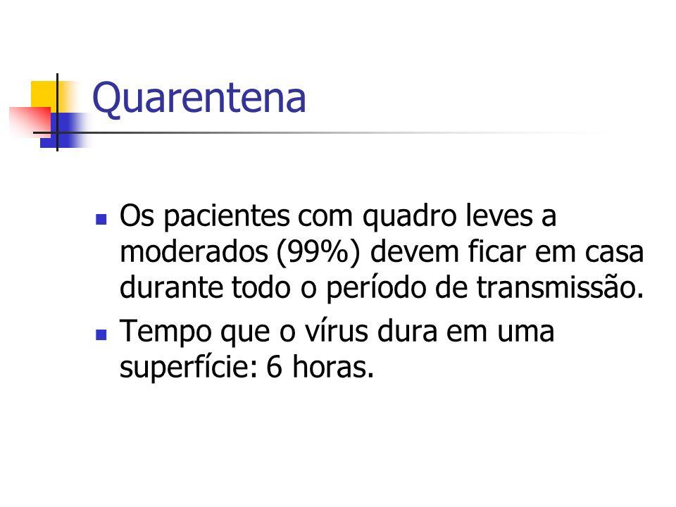 Quarentena Os pacientes com quadro leves a moderados (99%) devem ficar em casa durante todo o período de transmissão.