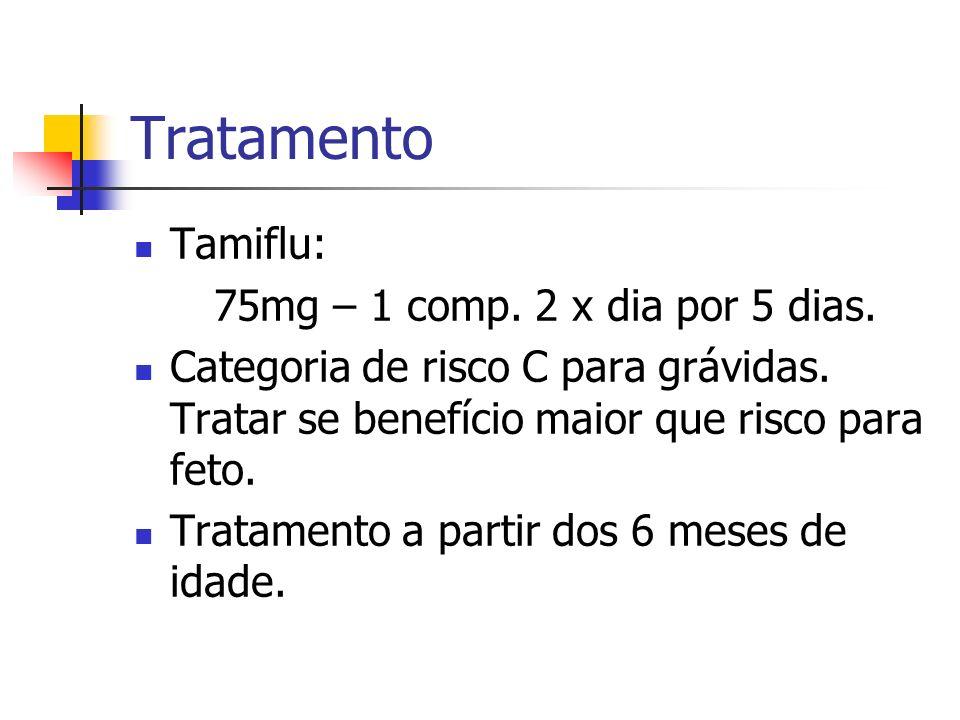 Tratamento Tamiflu: 75mg – 1 comp. 2 x dia por 5 dias.