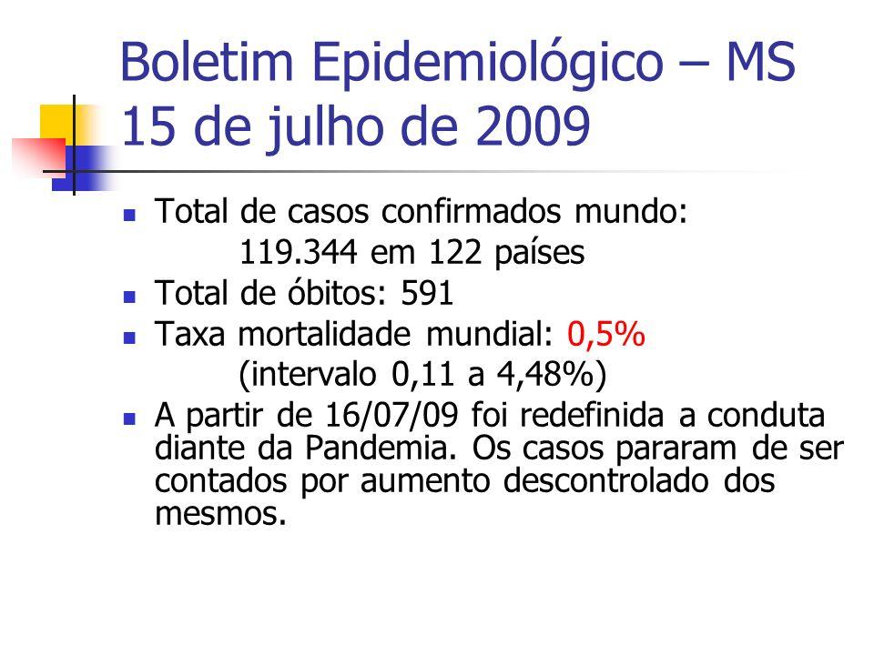 Boletim Epidemiológico – MS 15 de julho de 2009