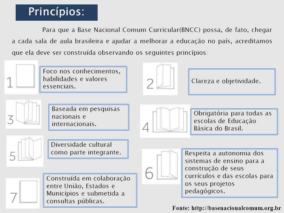 Princípios: