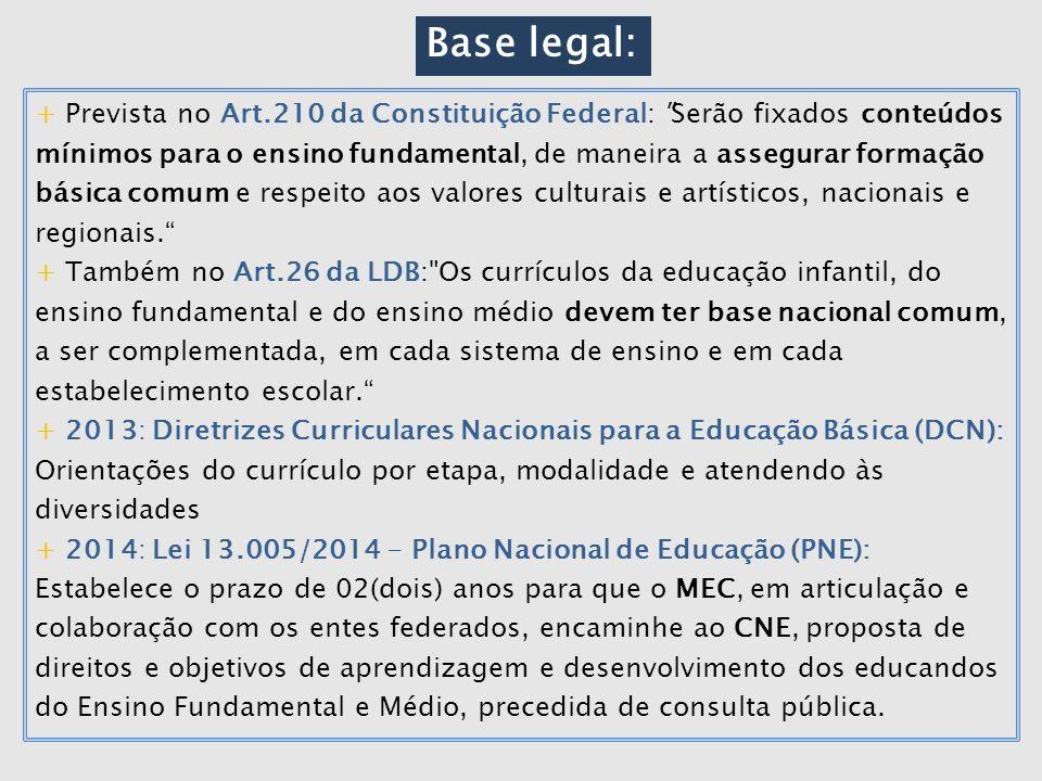 Base legal: