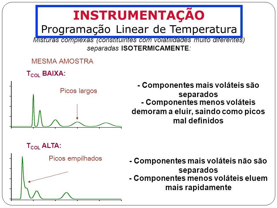 INSTRUMENTAÇÃO Programação Linear de Temperatura