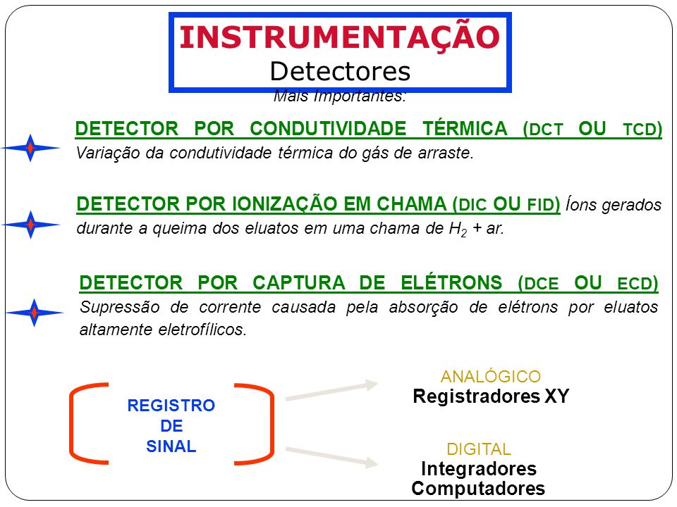 INSTRUMENTAÇÃO Detectores