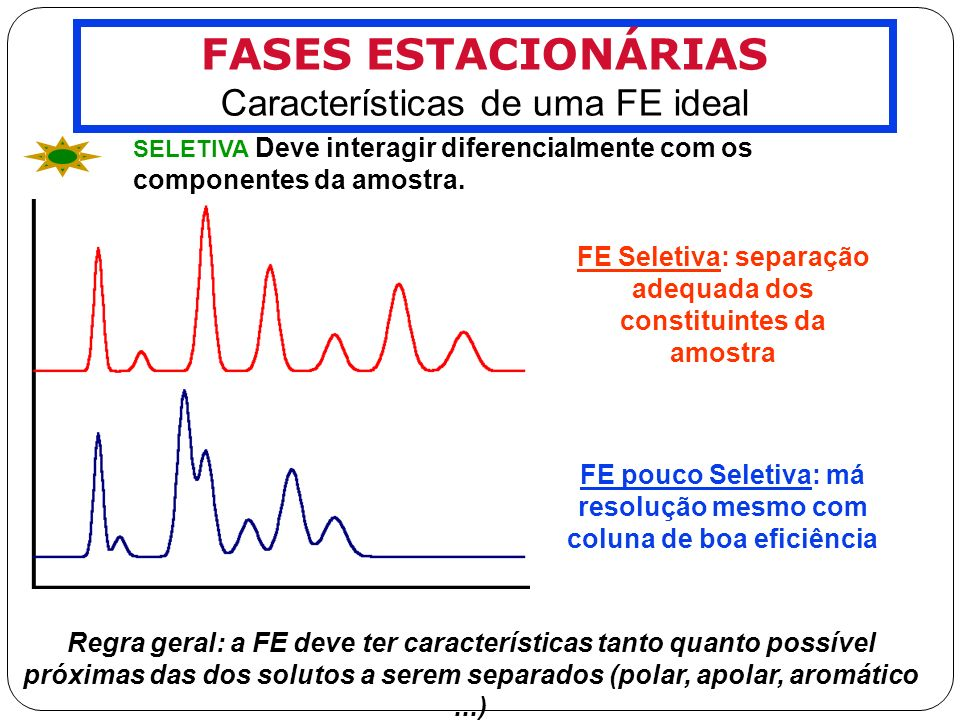 FASES ESTACIONÁRIAS Características de uma FE ideal