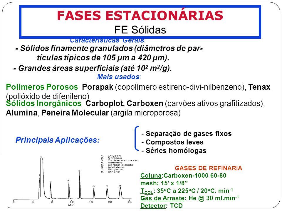 FASES ESTACIONÁRIAS FE Sólidas tículas típicos de 105 µm a 420 µm).