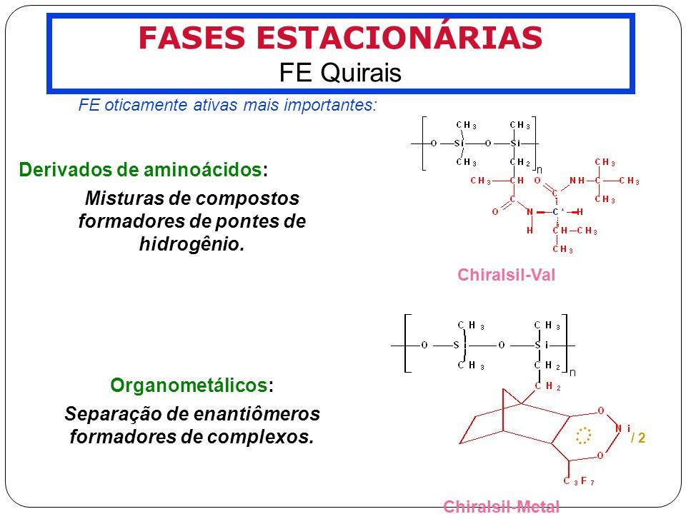 Misturas de compostos formadores de pontes de hidrogênio.
