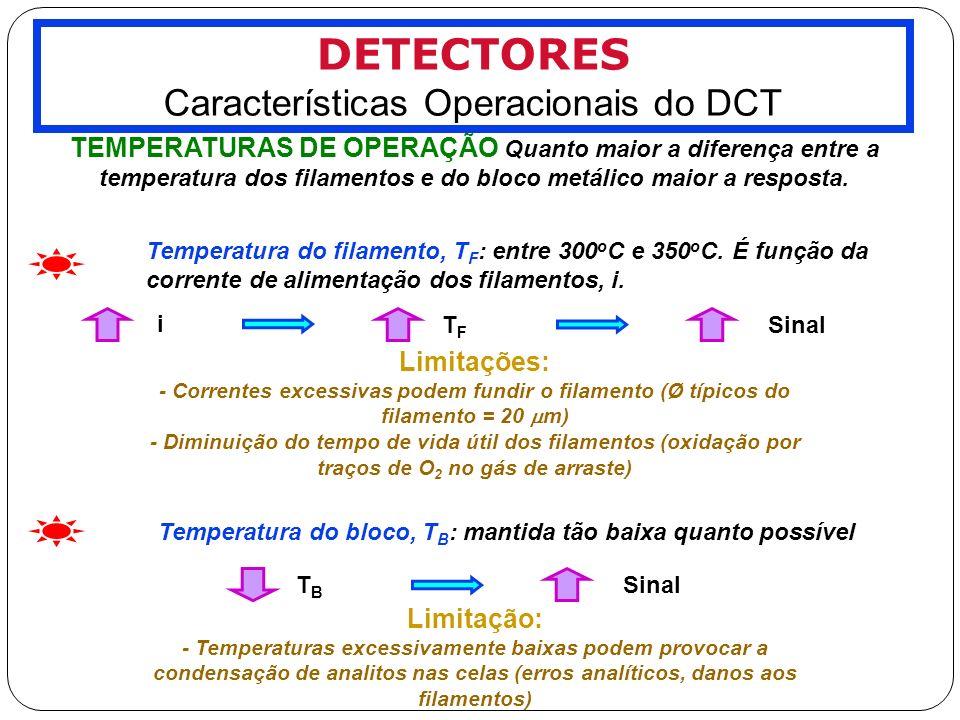 Características Operacionais do DCT