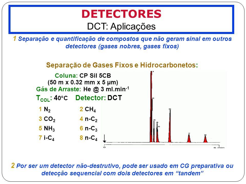 DETECTORES DCT: Aplicações
