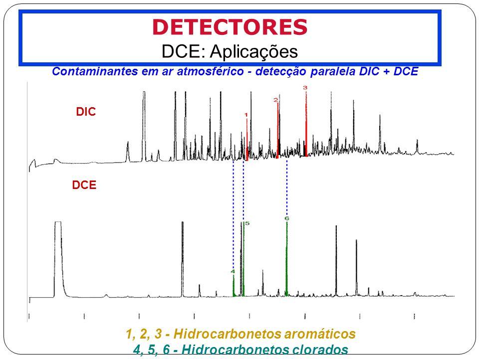 DETECTORES DCE: Aplicações 1, 2, 3 - Hidrocarbonetos aromáticos