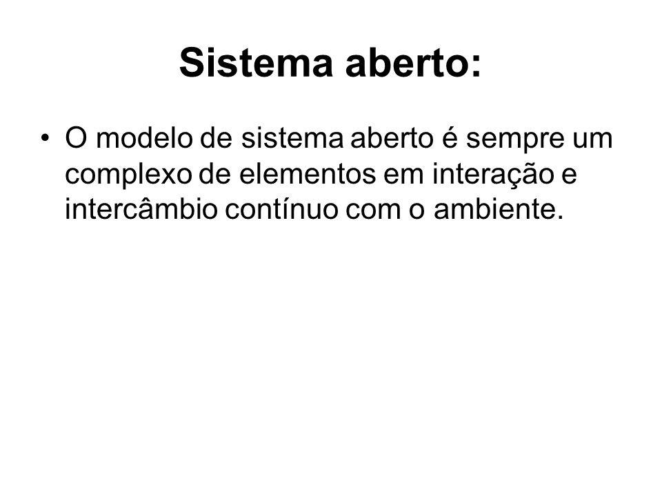 Sistema aberto:O modelo de sistema aberto é sempre um complexo de elementos em interação e intercâmbio contínuo com o ambiente.