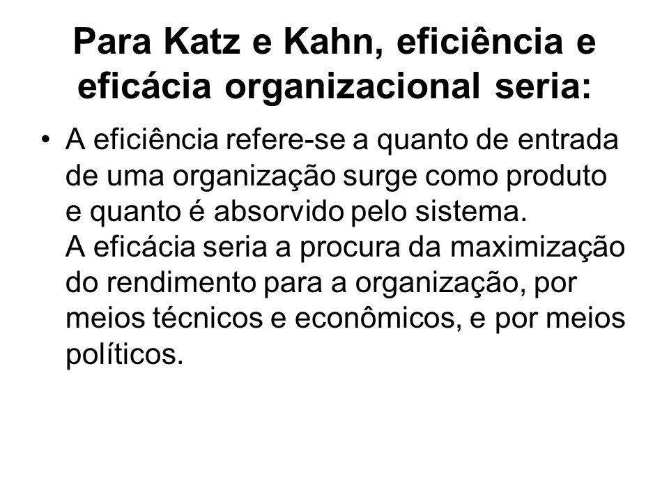 Para Katz e Kahn, eficiência e eficácia organizacional seria: